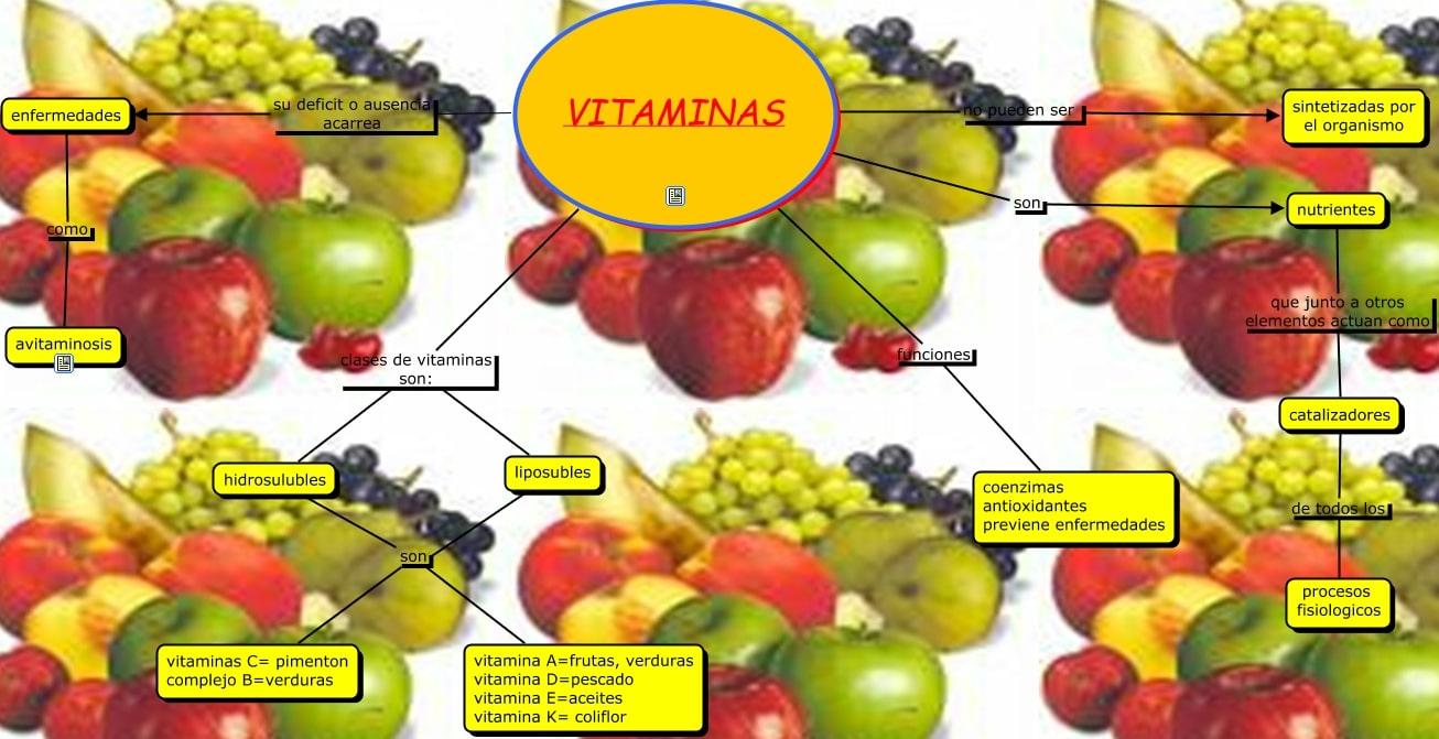 Vitaminas-para-Engordar-2