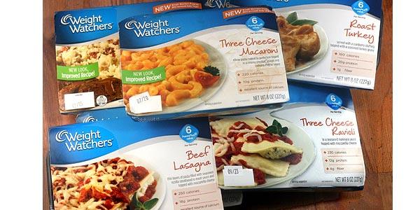 Aprende Todo Sobre La Dieta Weight Watchers